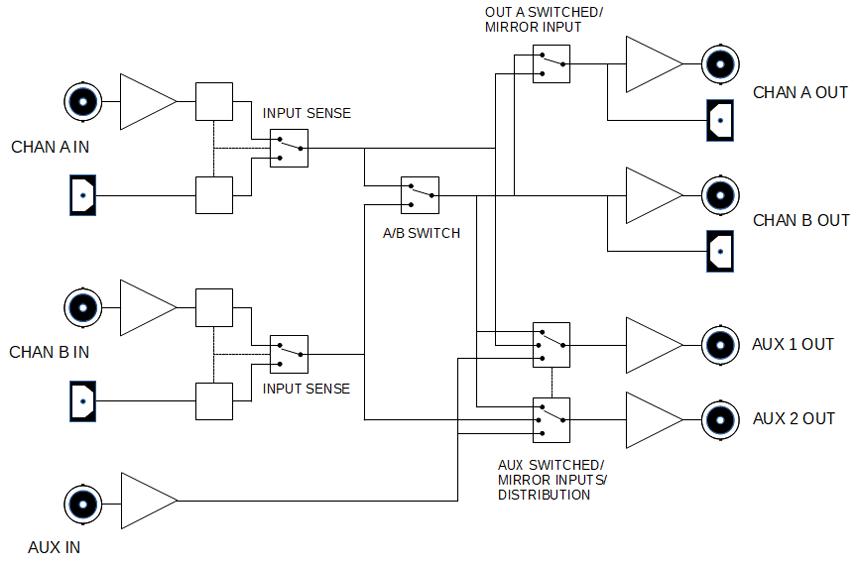 two way audio switch