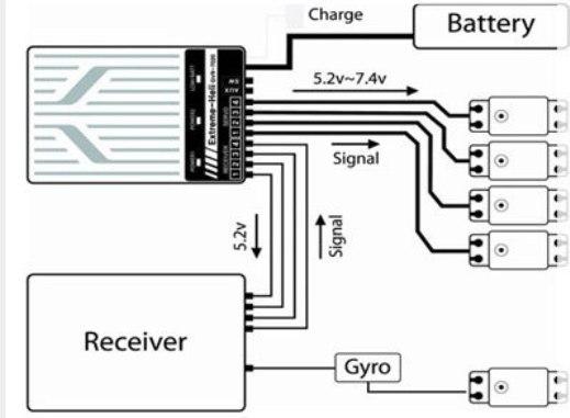 Gryphon Extreme Voltage regulator + vbar