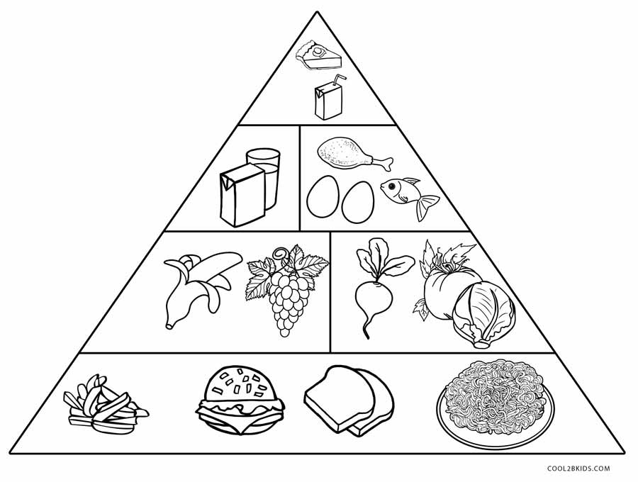 Food Pyramid Printable Coloring Pages