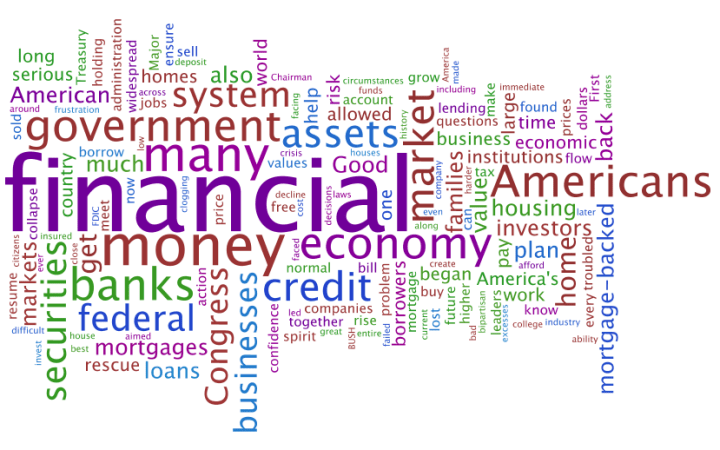 https://i0.wp.com/www.neoformix.com/2008/BushOnFinancialCrisisDollar_wordle.png