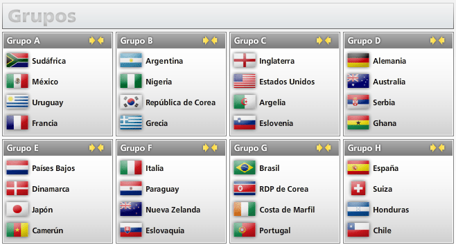 Calendario Mundial Sudáfrica 2010 | Fixture Completo