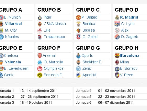 fase grupos Champions 2011 2012