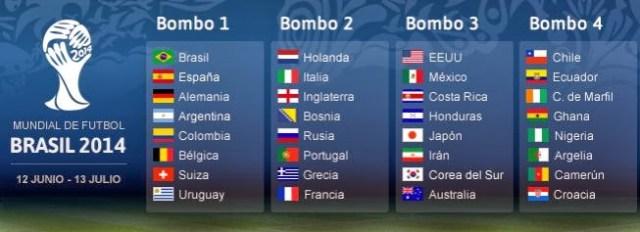 bombos mundial brasil fifa 2014