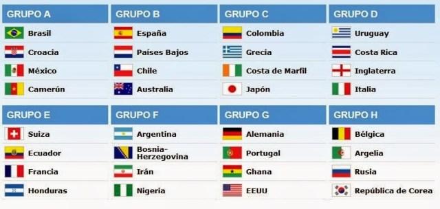 Calendario Mundial de futbol de Brasil 2014 Fifa world cup 2014 World Cup Brazil 2014 fixture
