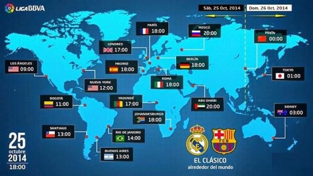 Los horarios del Real Madrid-Barcelona en todo el Mundo