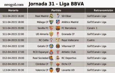 Partidos Jornada 31. Liga Española BBVA 2015