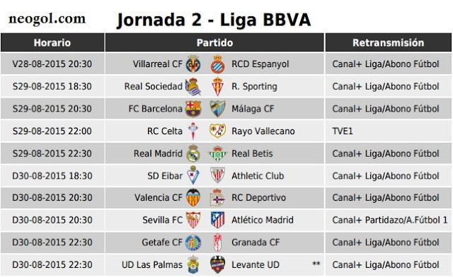 Partidos Jornada 2. Liga Española BBVA 2015-2016