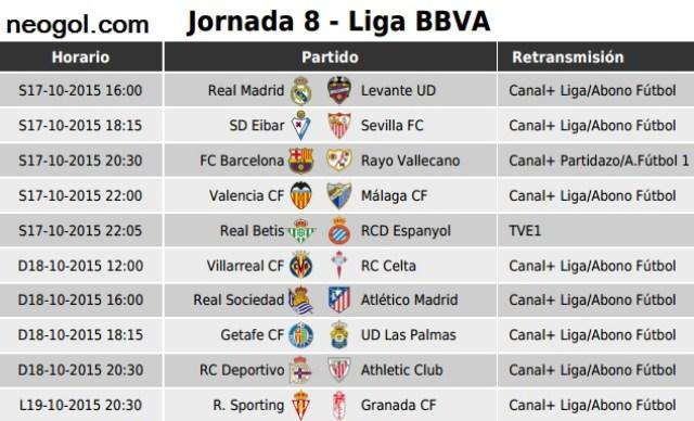 Partidos Jornada 8. Liga Española BBVA 2015 2016