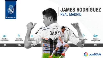 Premios La Liga 2015: mejor centrocampista Liga Española james rodriguez
