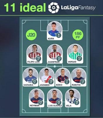 Resultados de la Jornada 20 de Liga y once ideal de la fecha la liga fantasy