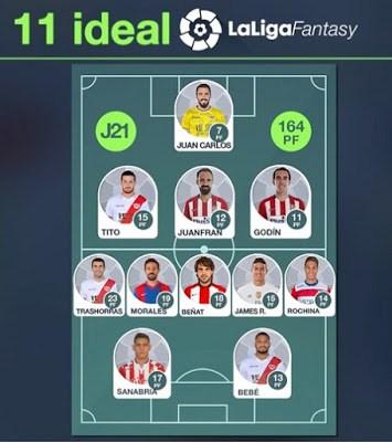 Resultados de la Jornada 21 de Liga y once ideal de la fecha