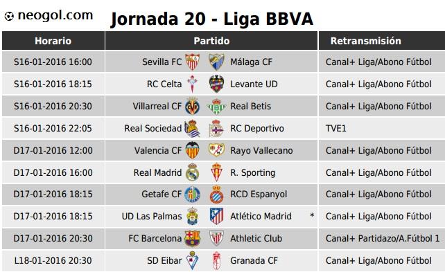 Partidos Jornada 20. Liga Española BBVA 2016