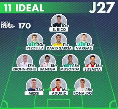 Resultados de la Jornada 27 de Liga y once ideal de la fecha