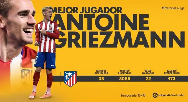 Premios LaLiga 2016 Griezmann mejor jugador