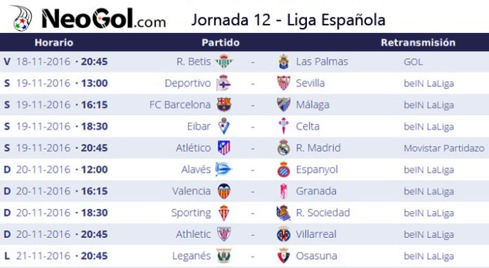 Jornada 12 Liga Española 2016