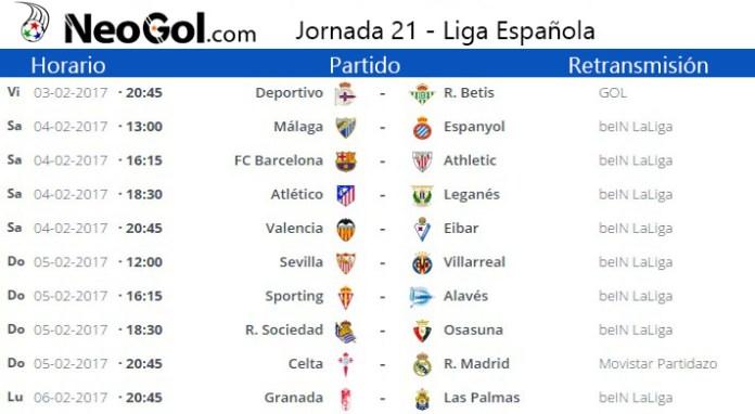 Jornada 21 Liga Española 2017