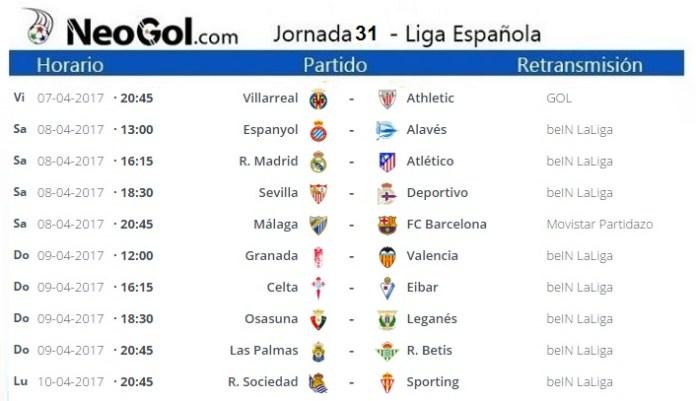 Jornada 31 Liga Española 2017