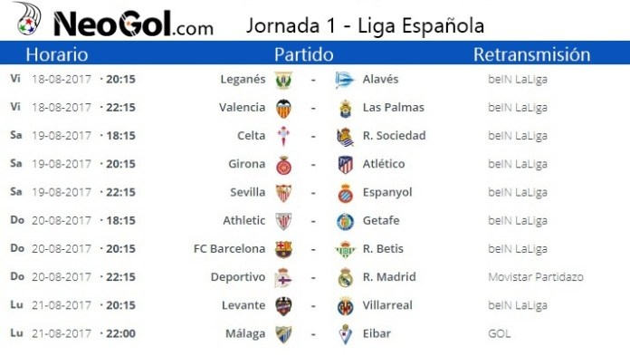 Jornada 1 Liga Española 2017