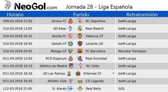 Jornada 28 Liga Española 2018