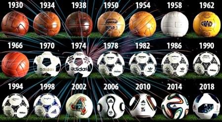 Los Balones de los Mundiales desde 1930 hasta 2018