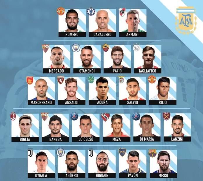 Convocados Argentina Mundial 2018