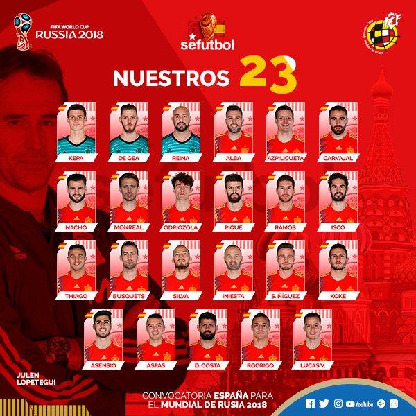 Convocados España Mundial 2018