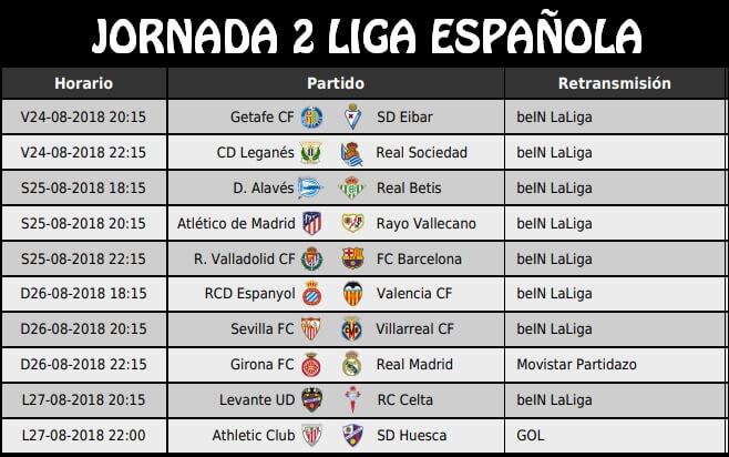 Jornada 2 Liga Española 2018