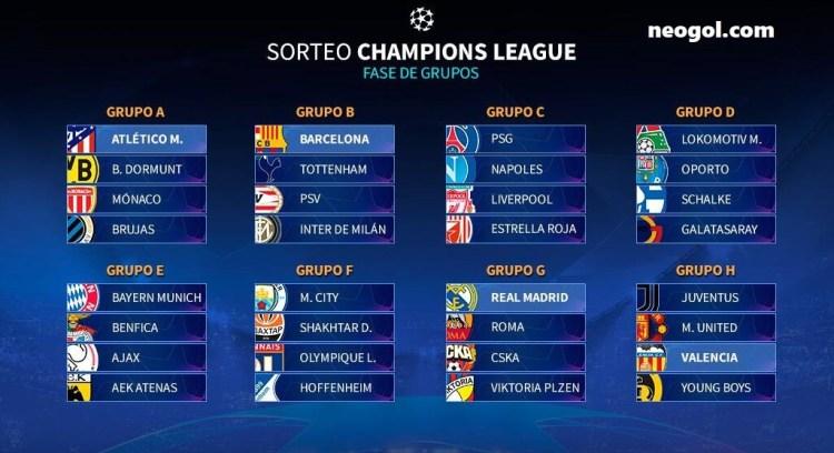 Fixture Champions League 2018-2019   Calendario Completo UCL