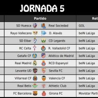 Jornada 5 Liga Española 2018 | Partidos y horarios