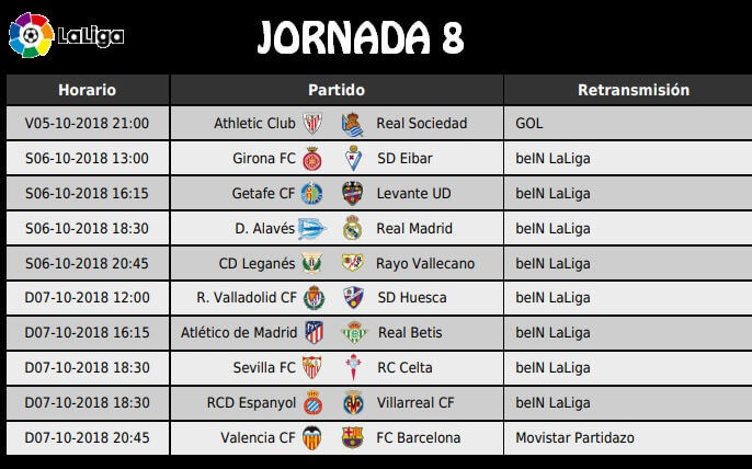 Jornada 8 Liga Española 2018