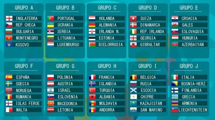 Eliminatorias Eurocopa 2020 Resultados