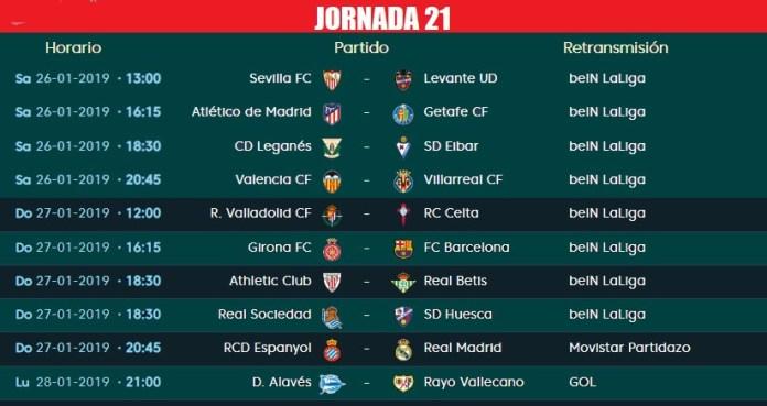 Jornada 21 Liga Santander 2019