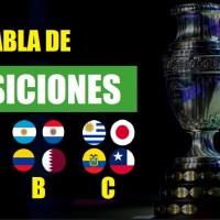 Tabla de Posiciones Copa América Brasil 2019