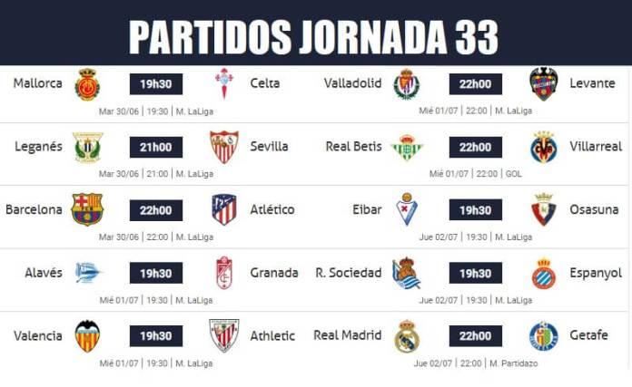 Partidos Jornada 33 Liga Española 2020