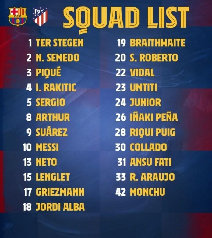 Los Convocados para el Barcelona-Atlético