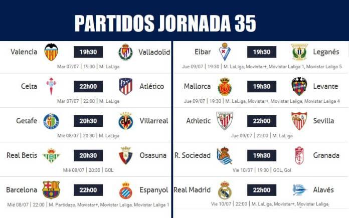 Partidos Jornada 35 Liga Española 2020
