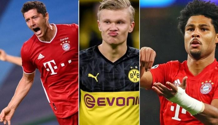 Goleadores Champions League 2020 | Tabla definitiva
