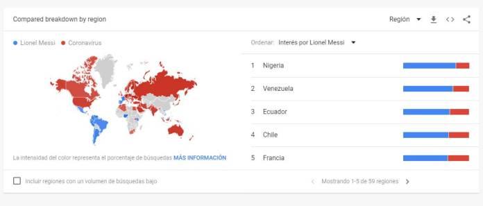 Messi vs. Coronaviurs interés por Regiones según Google Trends