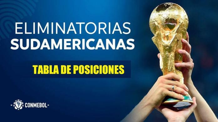 Tabla de posiciones Eliminatorias Sudamericanas 2022-Qatar
