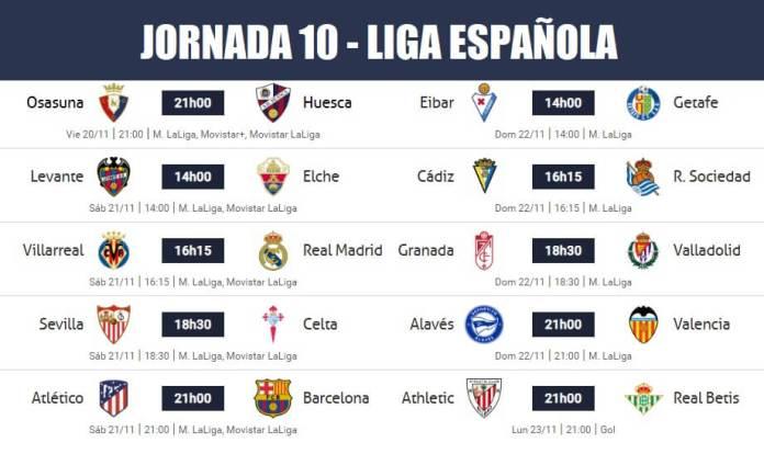 Partidos Jornada 10 Liga Española 2020