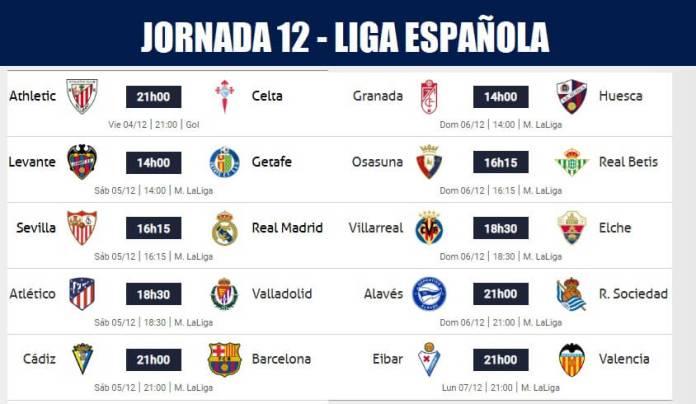 Partidos Jornada 12 Liga Española 2020