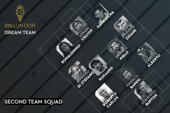 Balón de Oro Dream Team segundo equipo