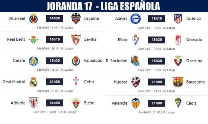 Partidos Jornada 17 Liga Española 2021