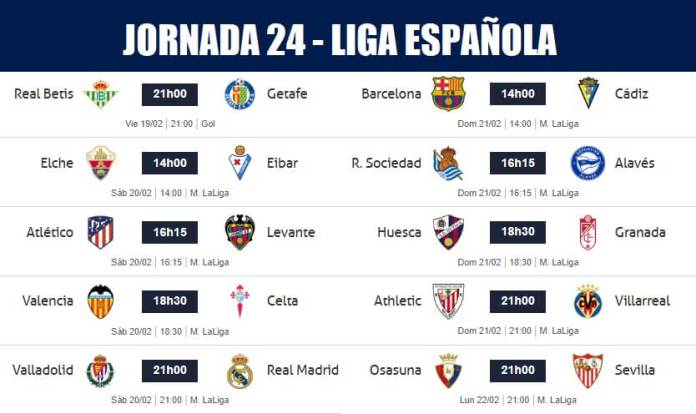 Partidos Jornada 24 Liga Española 2021