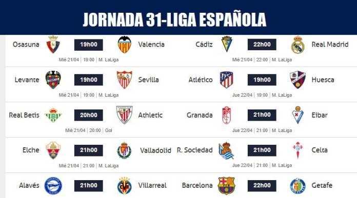 Partidos Jornada 31 Liga Española 2021