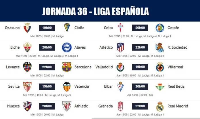 Partidos Jornada 36 Liga Española 2021