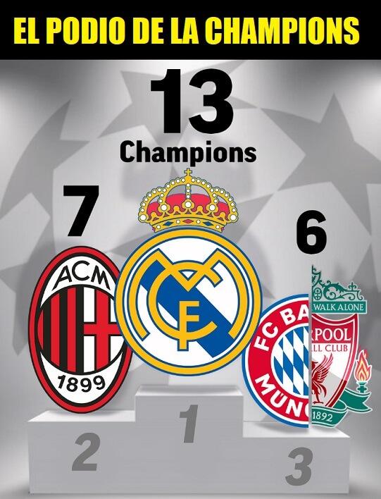 Memes Final Champions 2021
