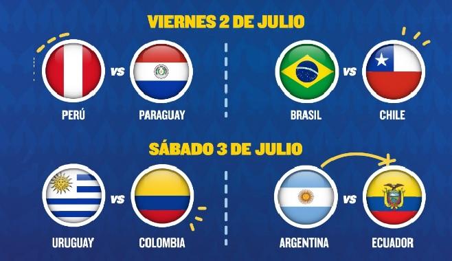 Cuartos de Final Copa América 2021   Fixture-Calendario