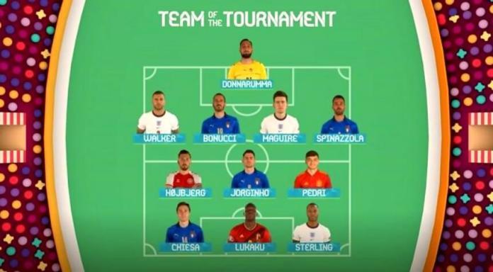 Equipo ideal Eurocopa 2021 (11 de gala)