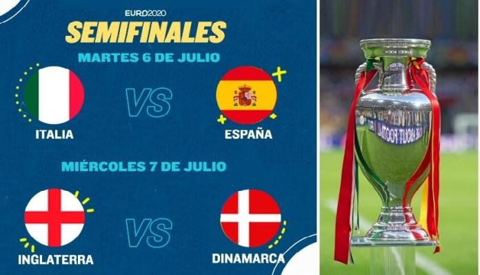 Alineaciones Semifinales Eurocopa 2021